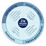 Vaardigheden voor de 21e eeuw