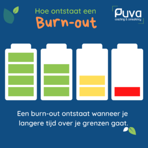 Hoe ontstaat Burn-out