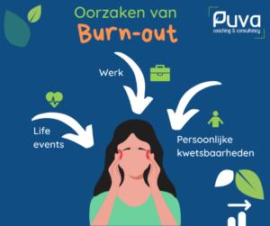 oorzaken van burn-out